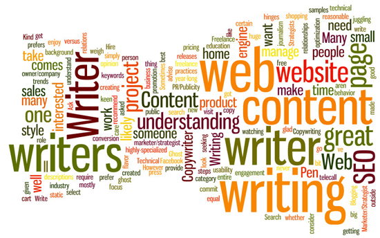 Content Marketing Components