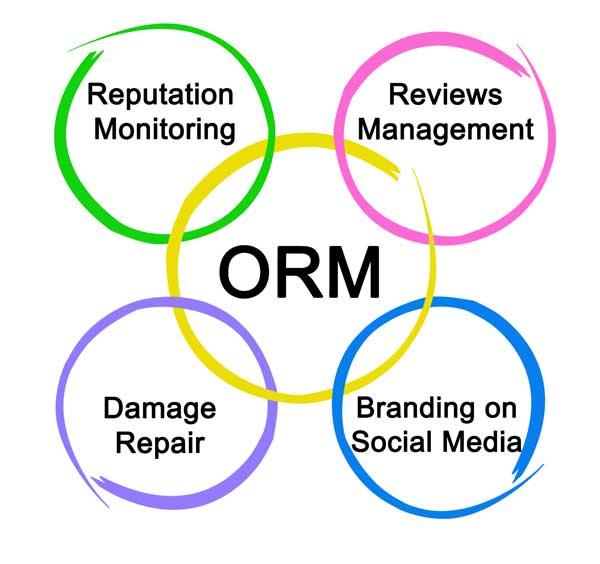 Online Reputation Management 10