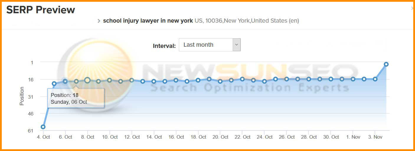 School Injury Lawyer In New York