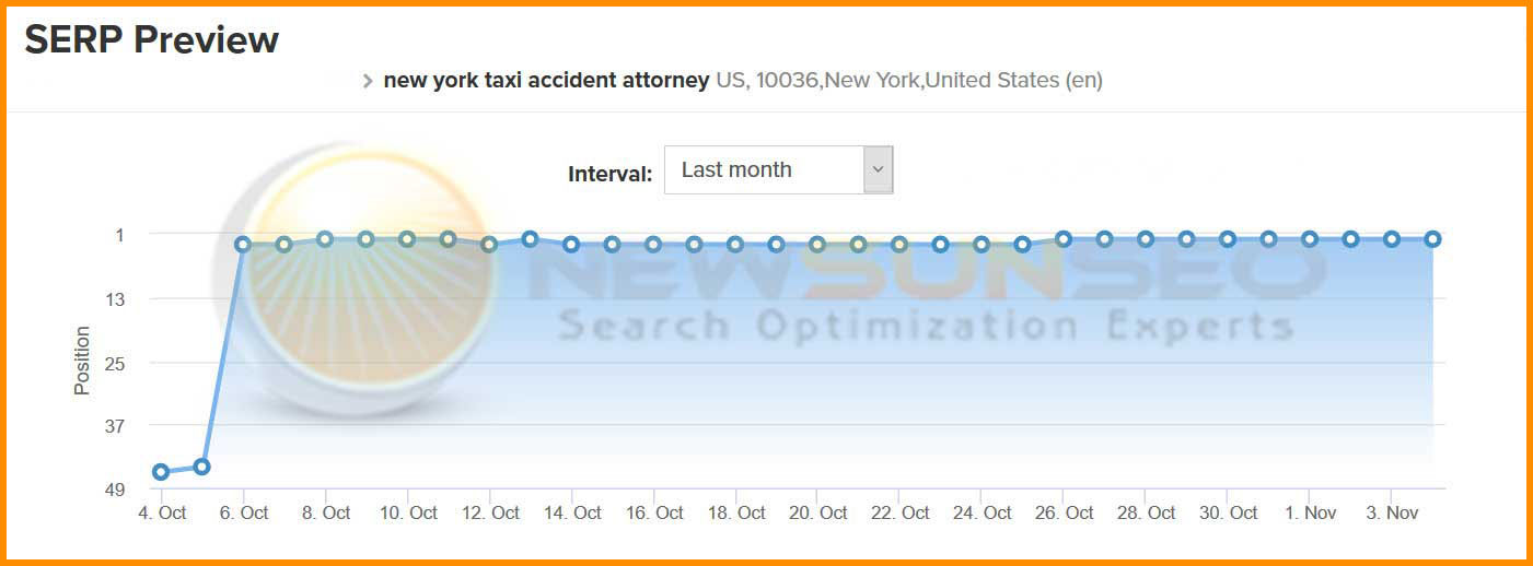New York Taxi Accident Attorney