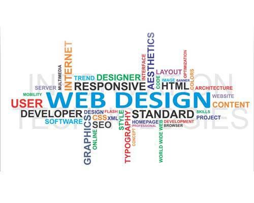 Web Design Myrtle Beach